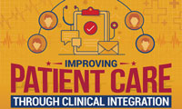 clinical integration healthcare