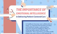 Regis_MHA_5_The_Importance_of_Emotional_Intelligence_Final_thumb
