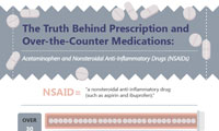 The-Deadly-Truth-Behind-Painkillers---Final-thumb