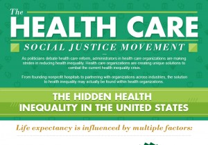 Regis-MSHA8---The-Healthcare-Social-Justice-Movement---Final-thumb